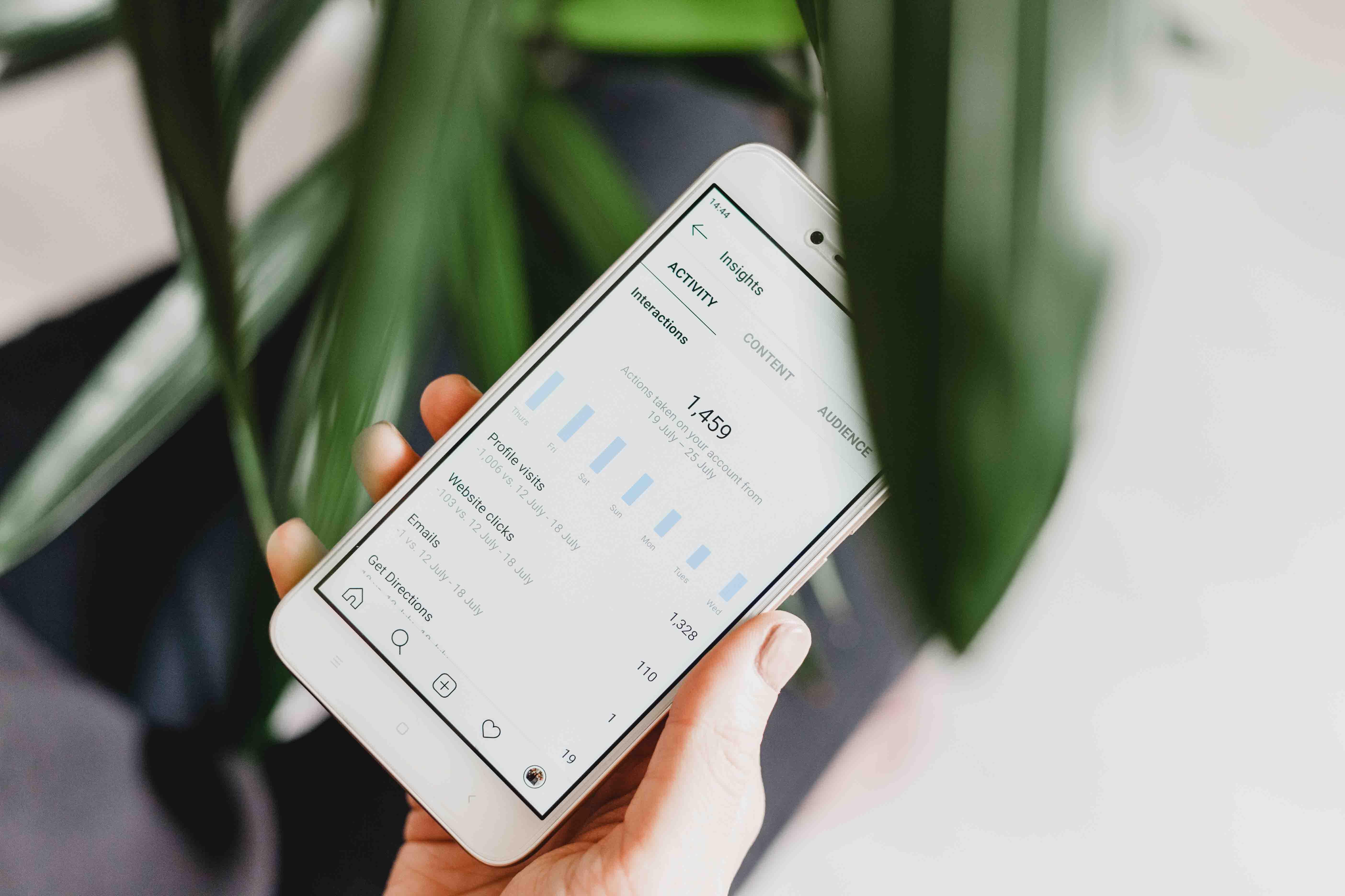 Analytics on a smart phone